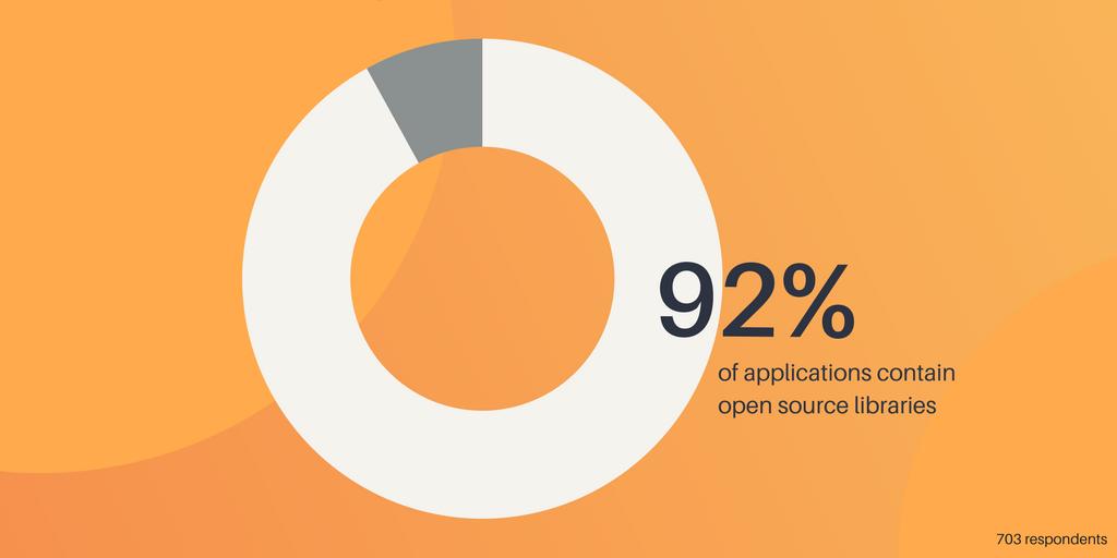 Open source is everywhere - worldwide (6)