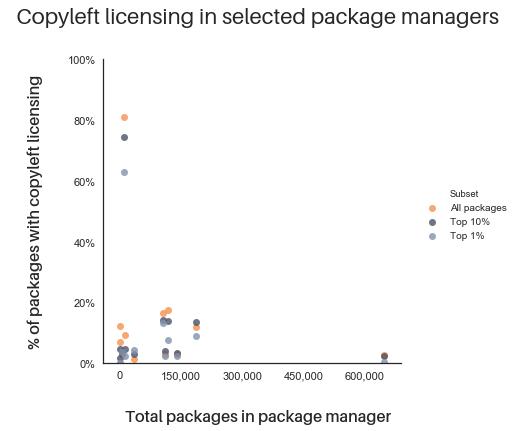 copyleft_licensing_final_viz.png