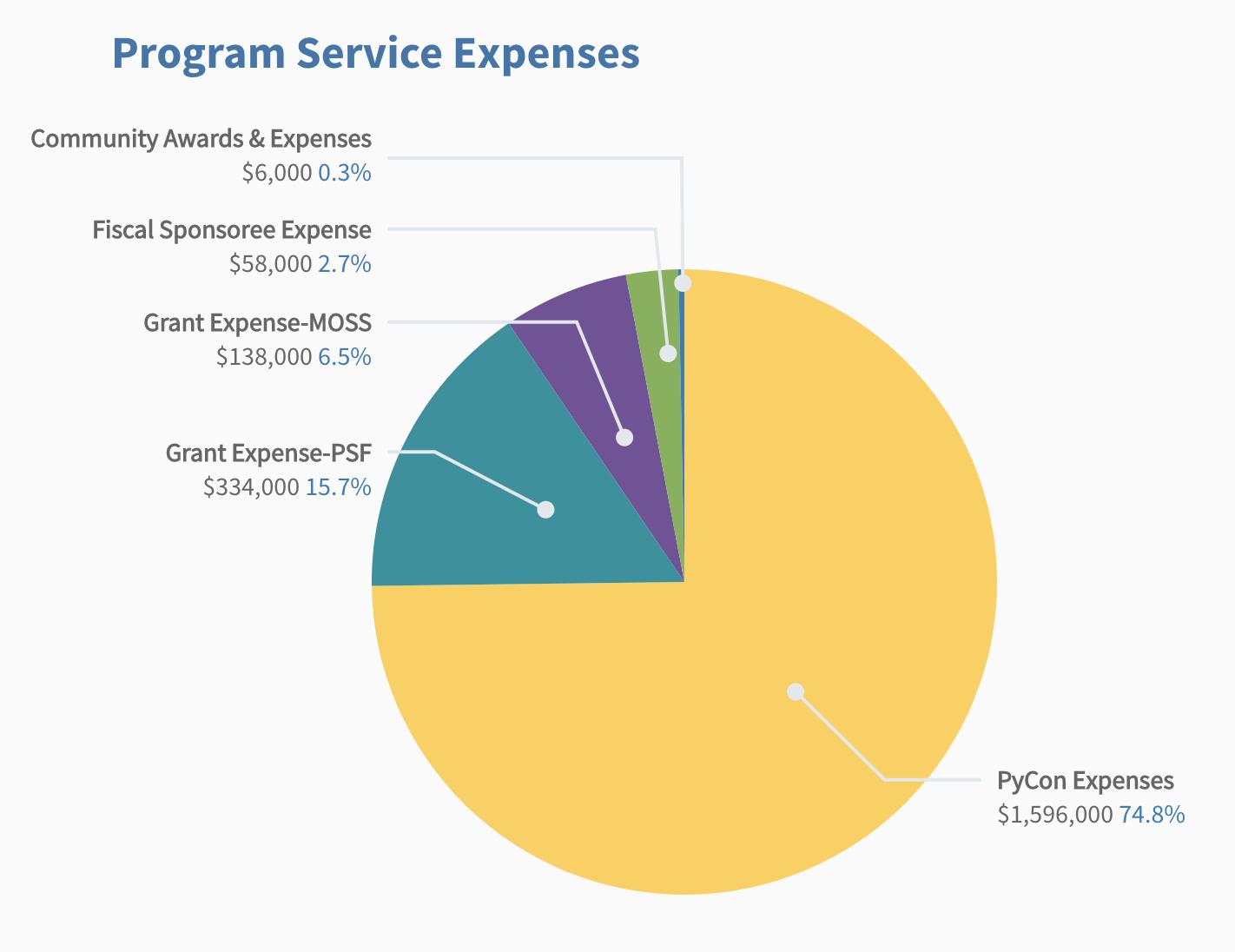 python-expenses